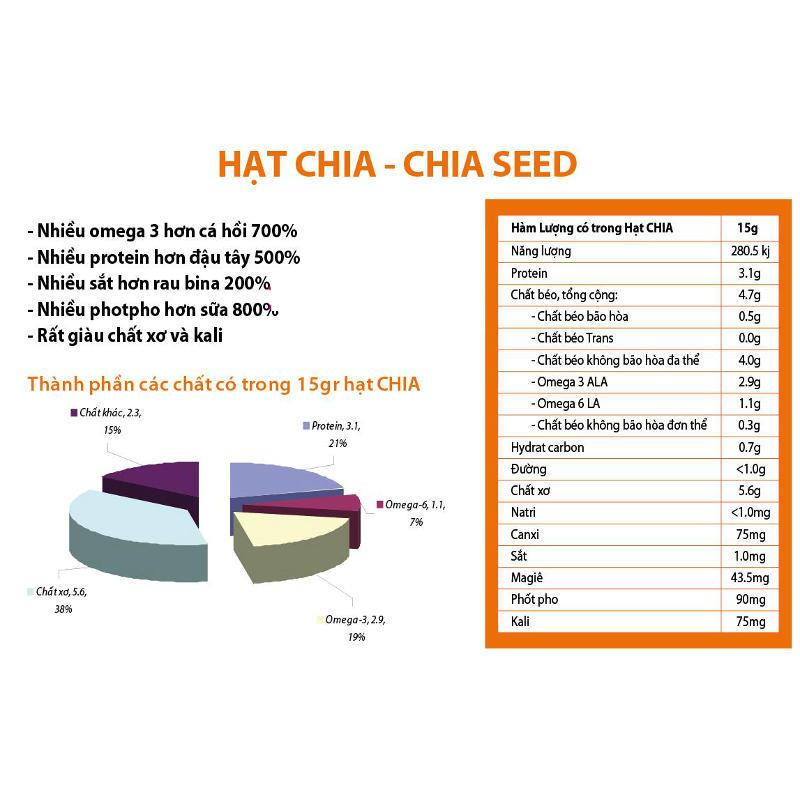 Hạt Chia Úc Absolute Organic Balck Chia Seeds 250g